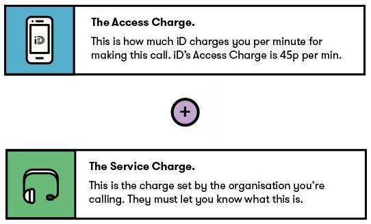The Access Charge and the Service Charge. The Access Charge is how much iD charges you per minute for making this call. iD's Access Charge is 45p per minute. The Service Charge is the charge set by the organisation you're calling. They must let you know what this is.