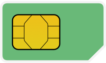 SIM Card Sizes | Activate SIM Card | iD Mobile Network
