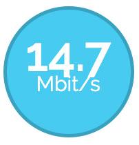 broadband speed infographic