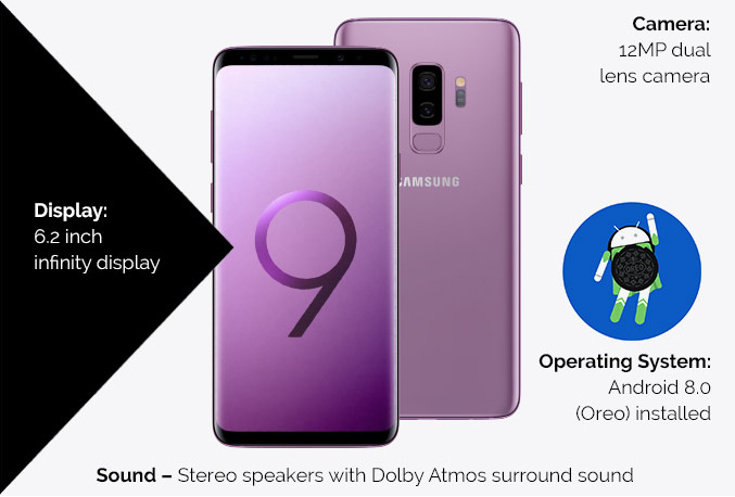 Samsung Galaxy S9 Plus and S8 Plus comparison